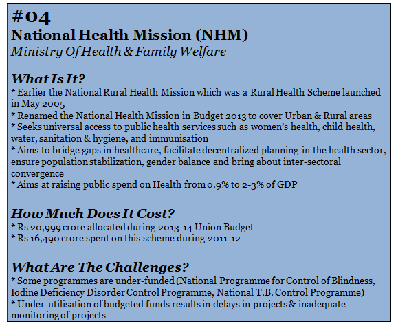 04 NATIONAL HEALTH MISSION TEXT BOX