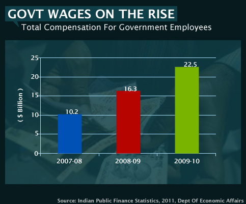 Govt-Wages-on-Rise-1