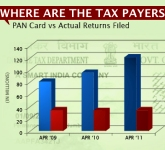 Did You Pay Your Taxes -SC-WIDTH 160px_HT 150px