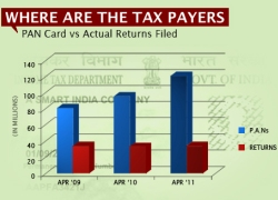 Did You Pay Your Taxes-VIZ-WIDTH 250px_HT 180px