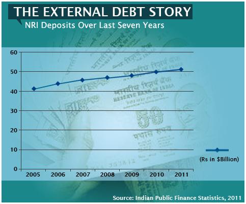 GFX-1-Till-Debt-Do-Us-Part