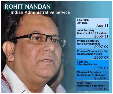 Rohit-Nandan-GFX
