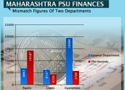State of State Finances GFX-VIZNOMICS-WIDTH 250px_HT 180px