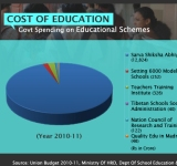 The Staggering Education Gap -SC-WIDTH 160px_HT 150px