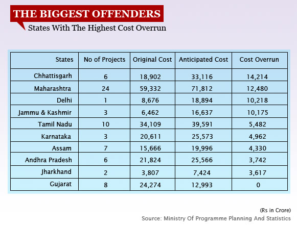 3.-THE-BIGGEST-OFFENDERS-2