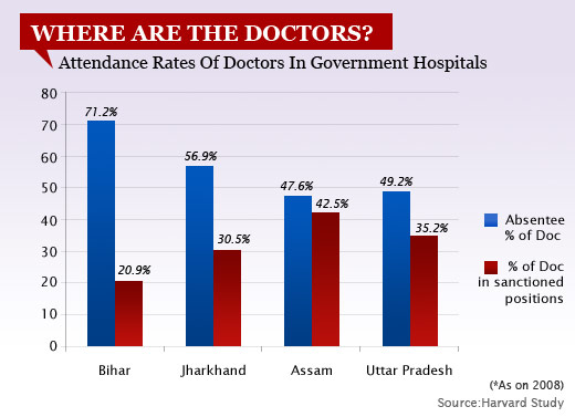 3.-WHERE-ARE-THE-DOCTORS
