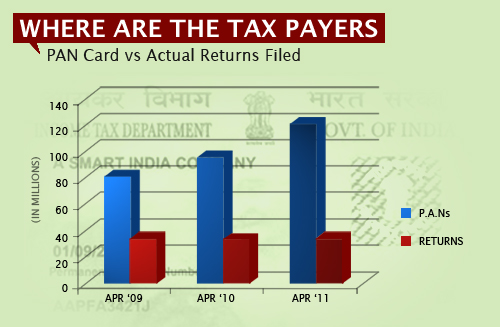 Did-You-Pay-Your-Taxes