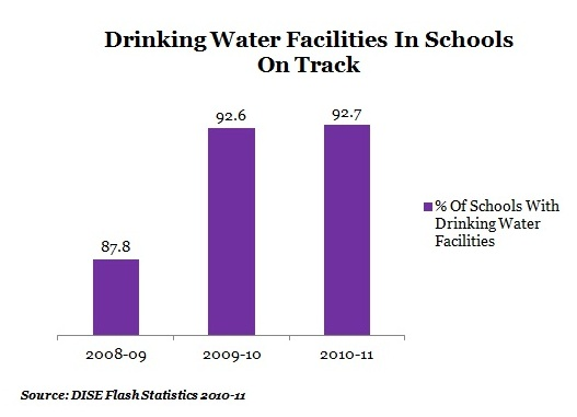 GRAPH-1-DRINKING-WATER