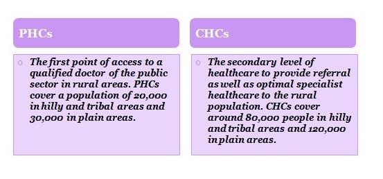 PHC-CHC