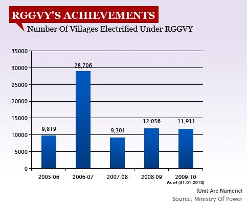 RGGVYS-ACHIEVEMENTS-changed