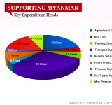 SUPPORTING MYANMAR-SC-WIDTH 160px_HT 150px