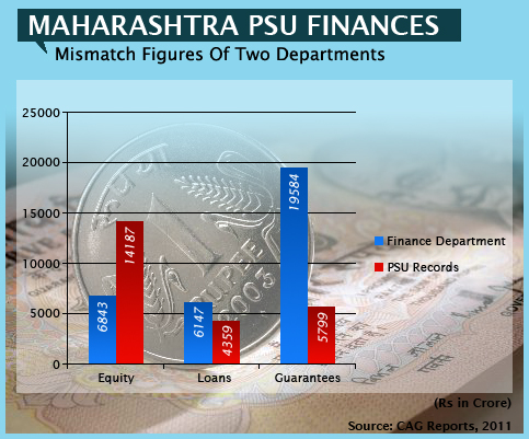 State-of-State-Finances