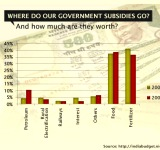 Subsidy Graph-SC-WIDTH 160px_HT 150px