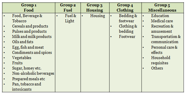 Table 1_The Consumer Inflation Construct