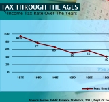 Tax-Through-Ages-New-SC-WIDTH 160px_HT 150px