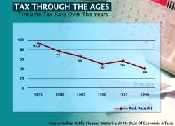 Tax-Through-Ages-New-VIZ-WIDTH 250px_HT 180px
