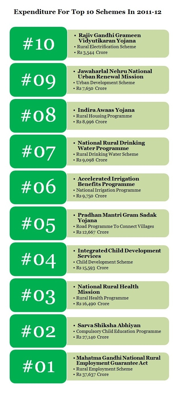 Top-10-schemes-main-image