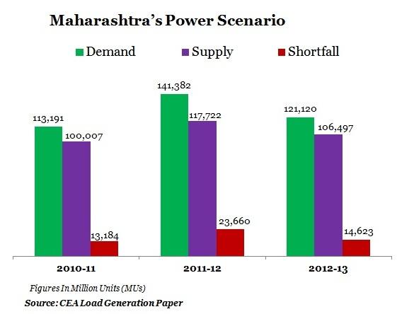 fact-check-graph-maharashtra