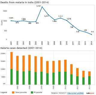 malaria_mobile_img_1